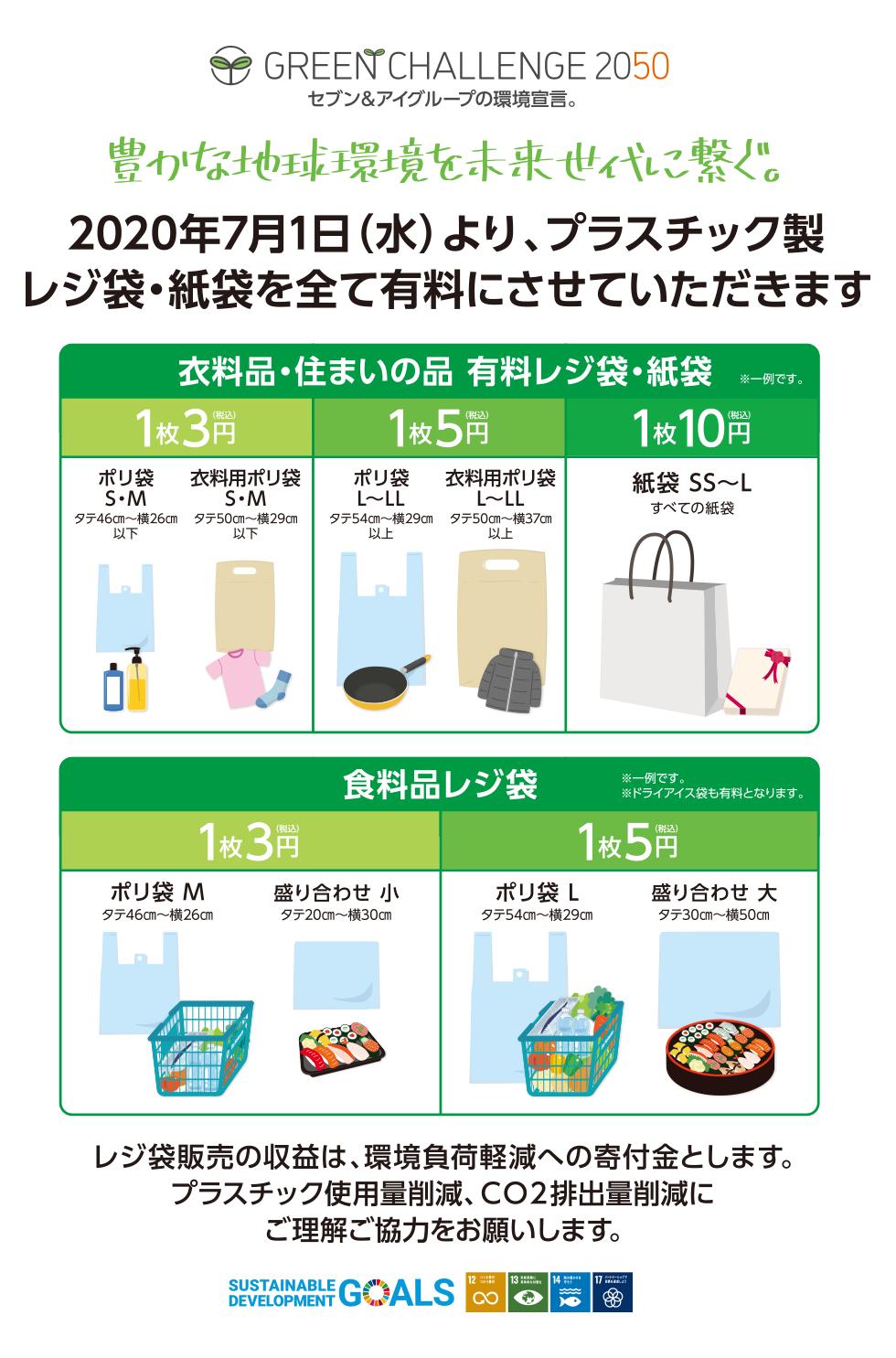 7月1日からレジ袋有料化、ゴミ袋に使うのでレジ袋を買います。